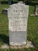 Ruth Springer Gaddis Tombstone